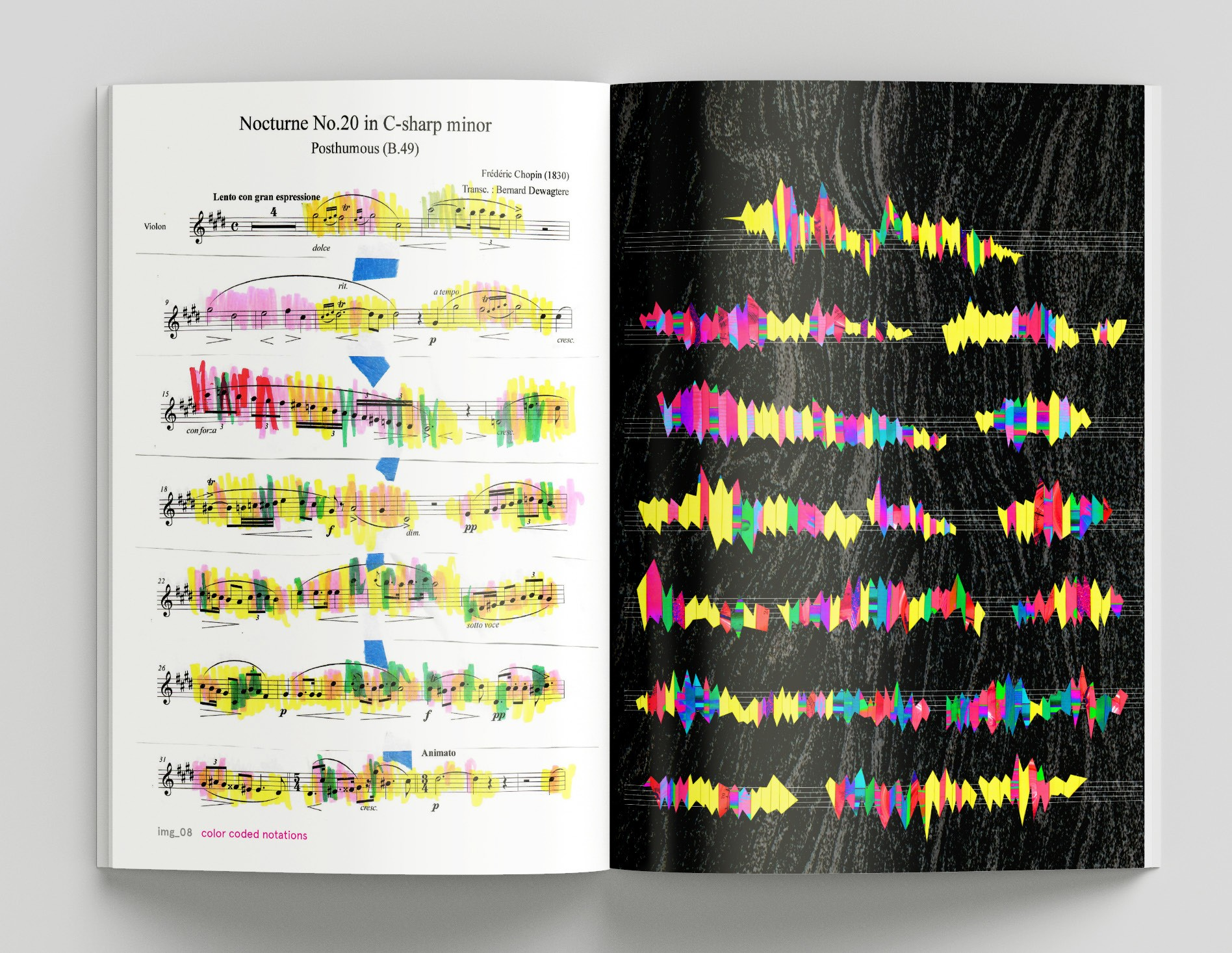Collage of Abstract Score