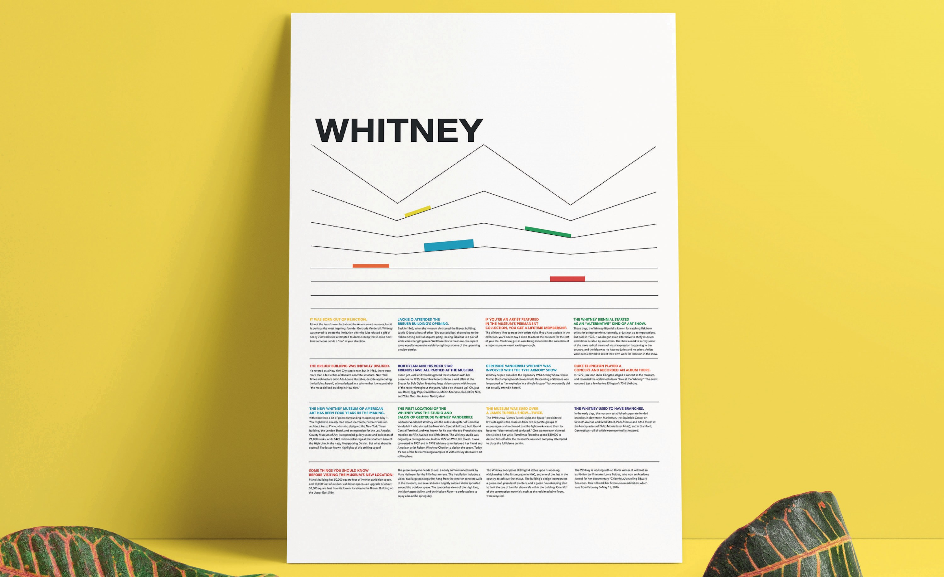 This poster comes from my re-design project of Whitney Museum of Art in NYC. As the preeminent institution devoted to the art of the United States, the Whitney Museum of American Art presents the full range of twentieth-century and contemporary American a