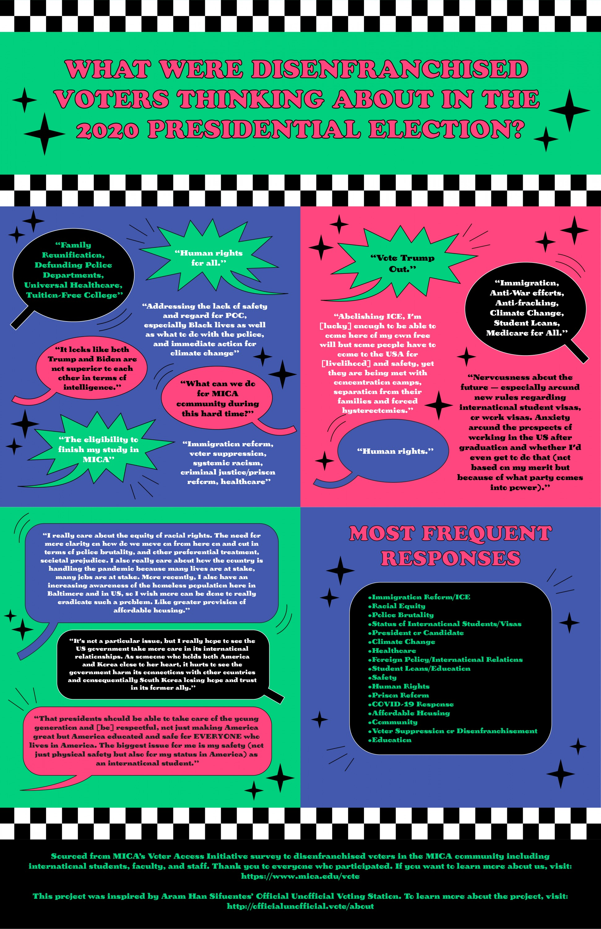 Infographic with responses from disenfranchised voters from the MICA community, created by MICA student Jenny De La Cruz.