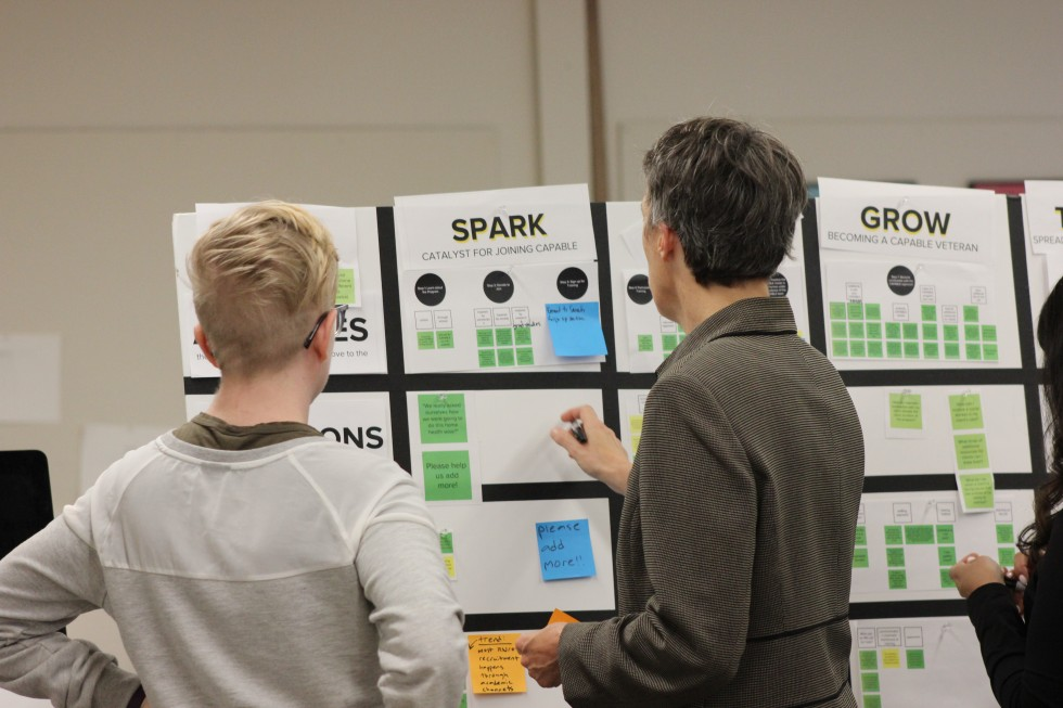 A photo of CAPABLE team members looking at post-its notes on the wall