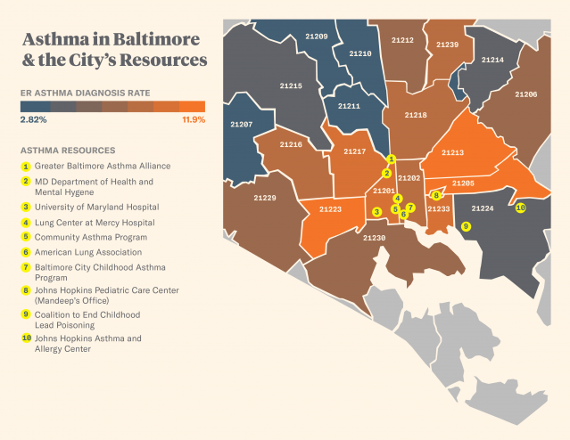 A visualization of Asthma rates and resources in Baltimore.